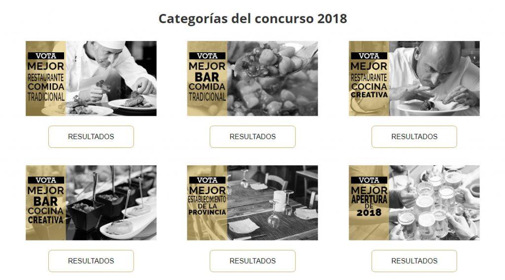 Categorías Premios Gurmé ABC Sevilla