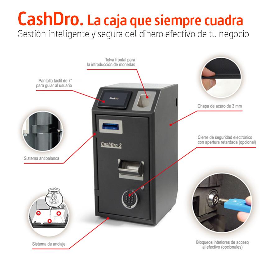 Tactilware distribuidor oficial de CashDro, la caja que siempre cuadra